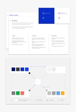 (7) Step 5-1-Design Foundation