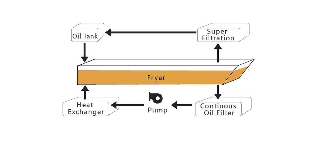 油炸流程補充-05.jpg