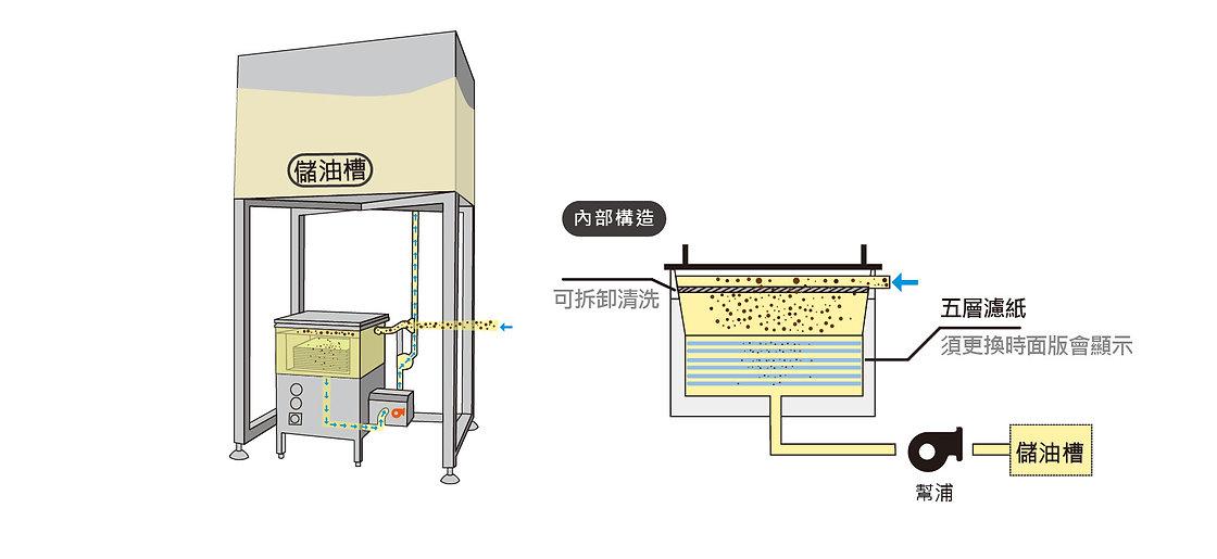 油炸流程補充-02.jpg
