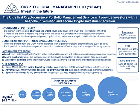 How many people invest in crypto globally