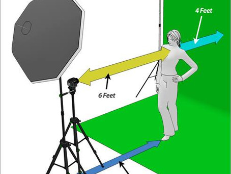 Green Screen Set Up With 1 Light