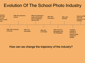 School photographers, is it time to stop the madness?