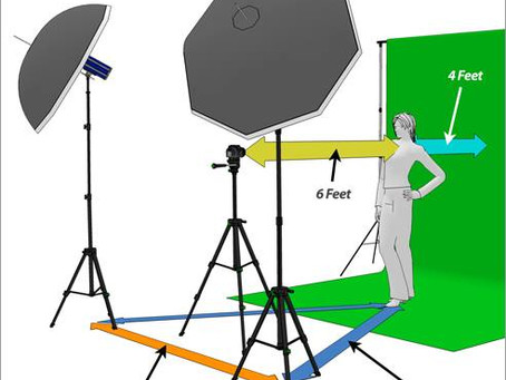 Green screen set up with two lights.