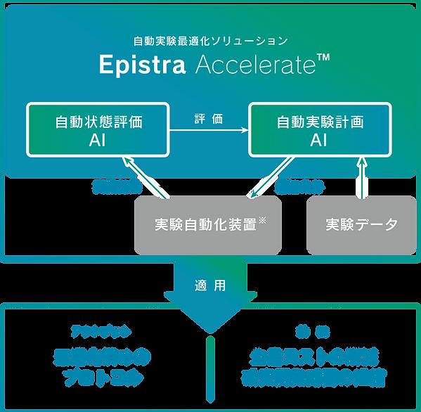 Epistra-Acc-3.png