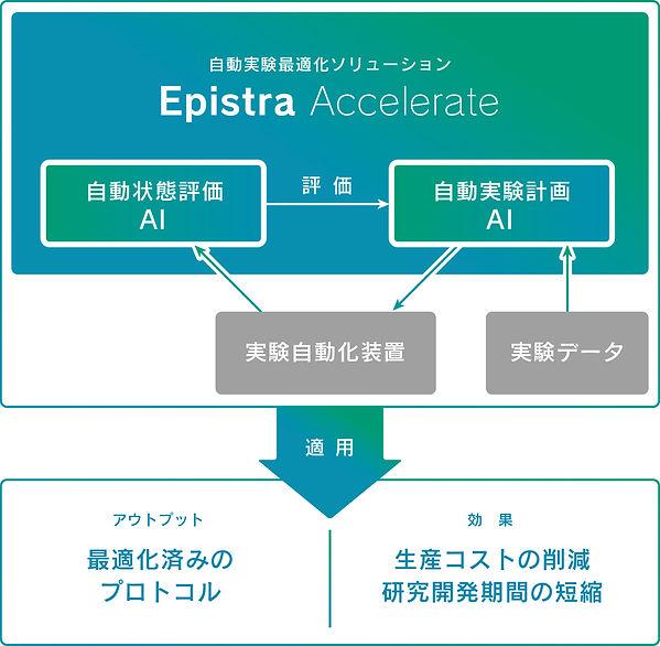 Epistra Acc2.jpg