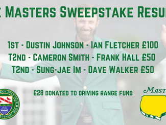 Masters Sweepstake Results