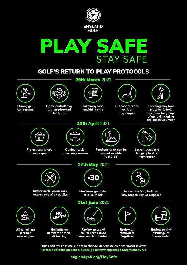 Play-Safe-Timeline-29-March.jpg