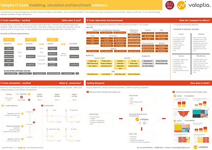 Valoptia Costing Suite_IT_Poster_V08 (1)