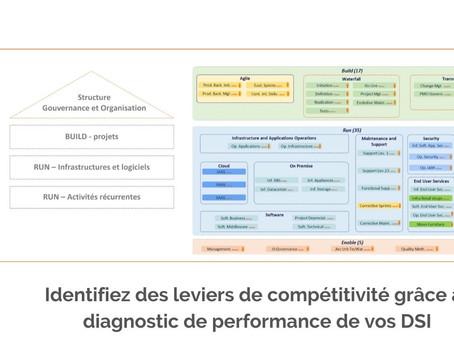 Diagnostiquez la performance de vos DSI