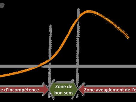 Métiers de l'entreprise et leviers pratiques de performance