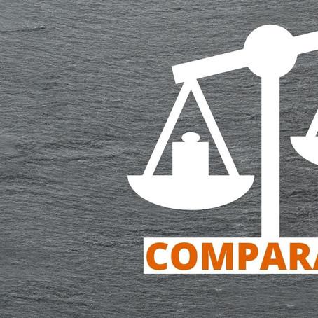 Comptabilité analytique classique vs Modèle économique ABC