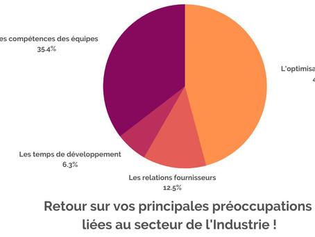 L' optimisation des coûts et les compétences des équipes: principaux défis du monde Industriel ?