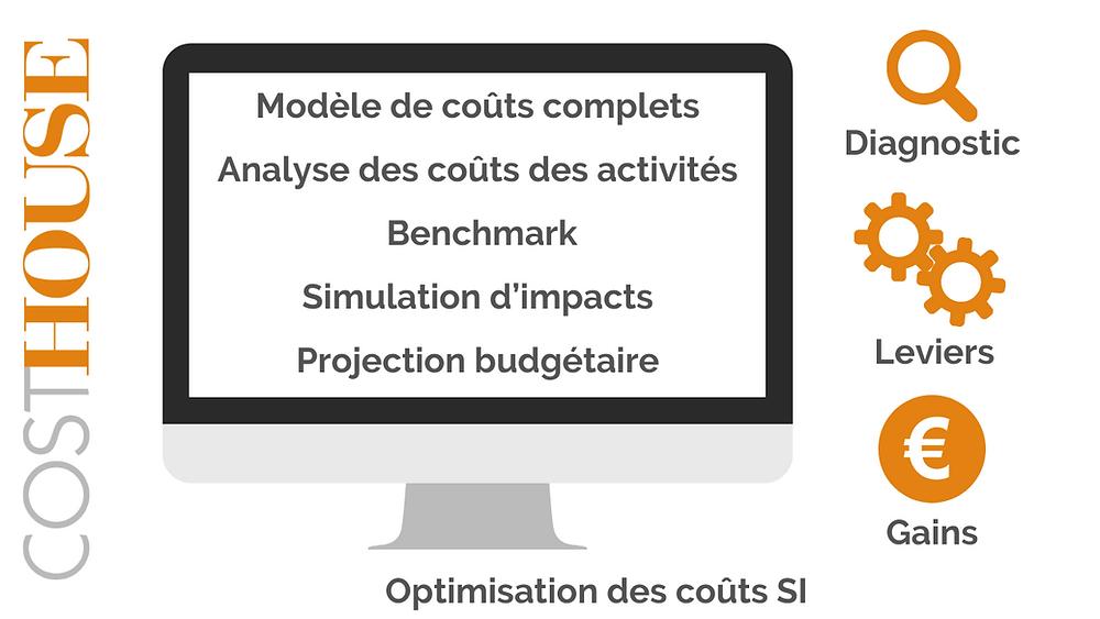 Diagnostic leviers et gains liés à l'optimisation des coûts SI