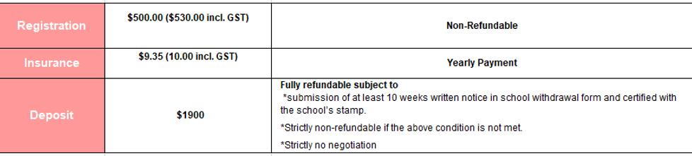 Infant Care Registration.PNG