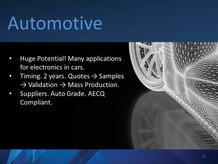 Surge Automotive Opportunities