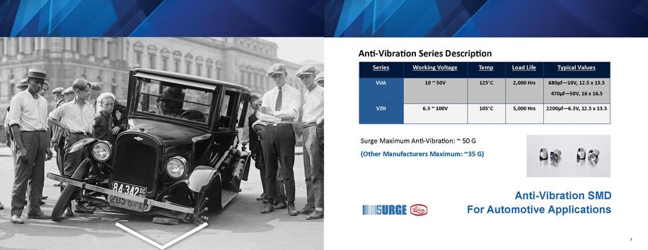 Surge Anti-Vibration Intro