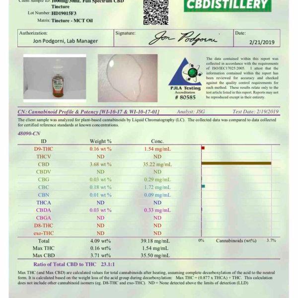 The CBDistillery - CBD Oil (Varying Strengths - Full Spectrum)