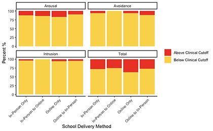 changes in school delivery CRIES.png