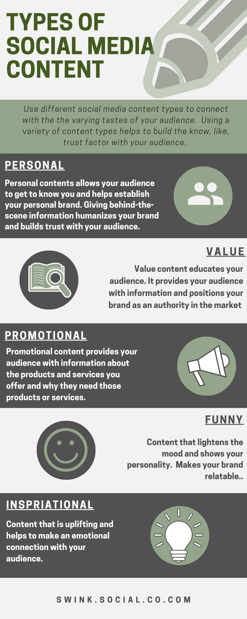 graphic explaining the five types of content to use for social media posts and why they are important