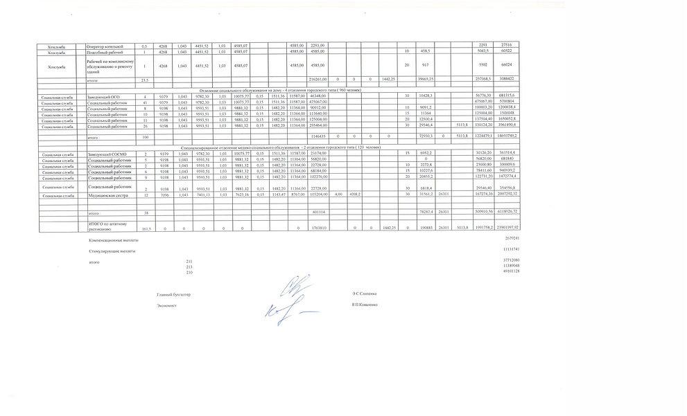 Штатное расписание 1-2.jpg