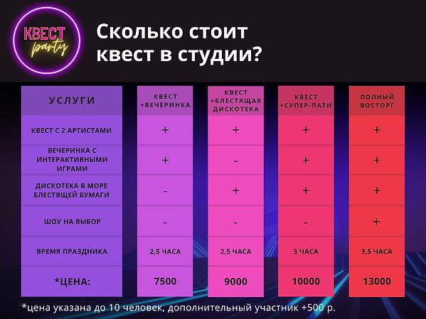 Розовый Фиолетовый Фотография Сравнитель