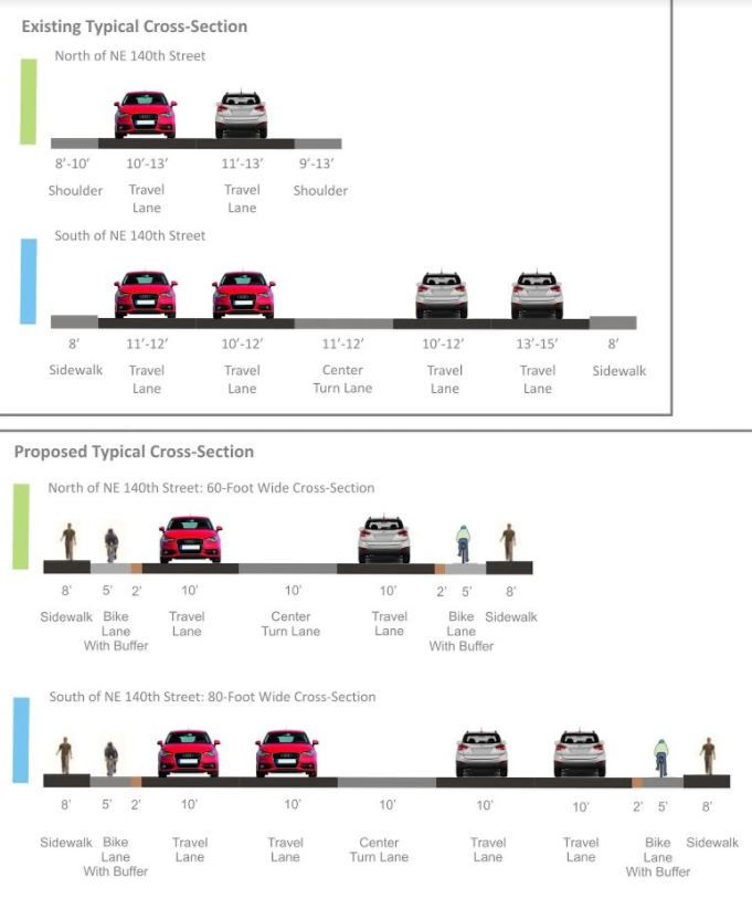 Kirkland 100th Ave Corridor Study