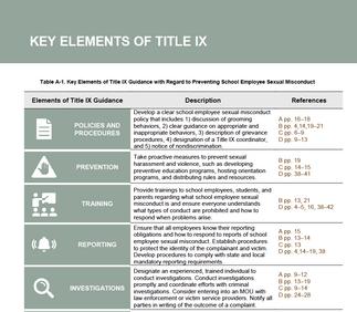 Key Elements of Title IX