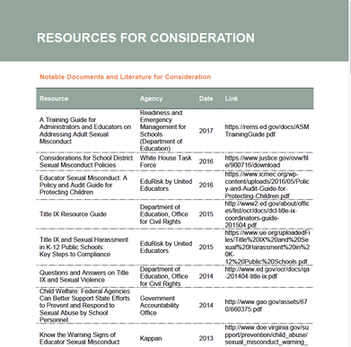 Resources for Consideration
