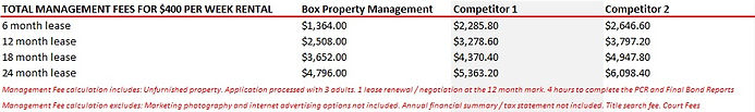 Management Fees Comparison image.jpg