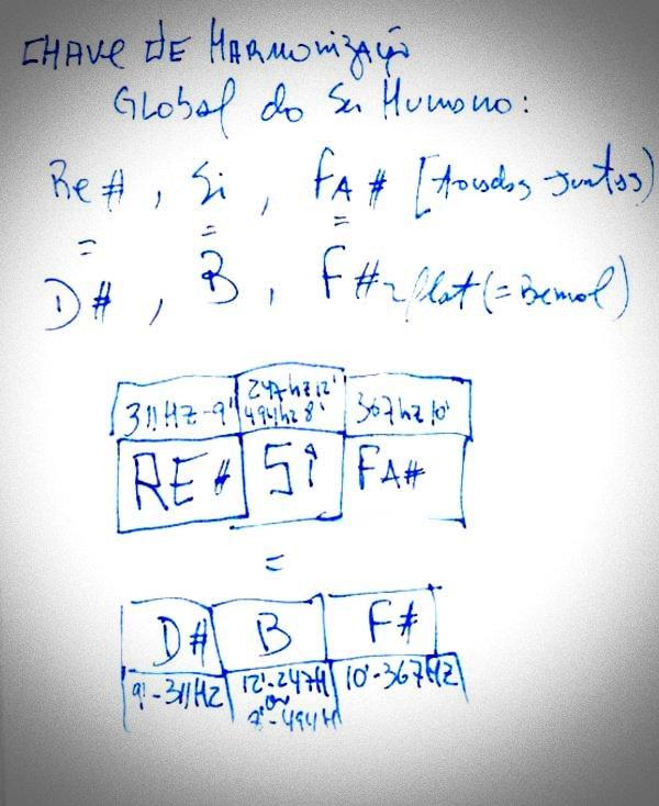 Anatoção original da 1ª chave sonora.