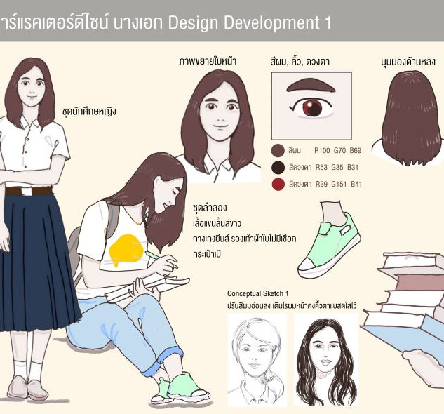 Character Design 1 Tul Lekutai ตุลย์ เล็กอุทัย