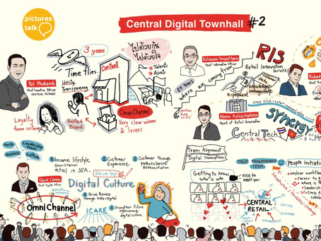 Central Digital Townhall #2