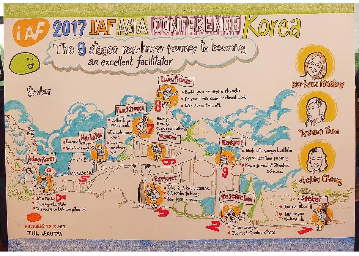 IAF 2017 Seoul Tul Lekutai