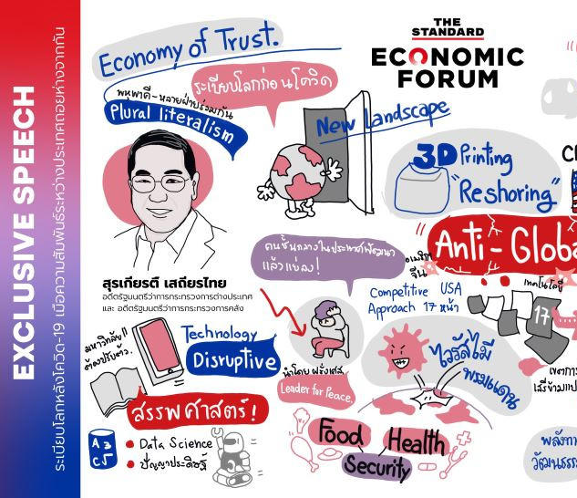 The Standard Economic Forum 3 ดร.สุรเกียรติ เสถียรไทย Pictures Talk