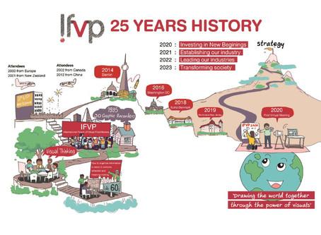 'ชุมทางคนสร้างภาพ' IFVP (International Forum of Visual Practitioners) U.S.A.