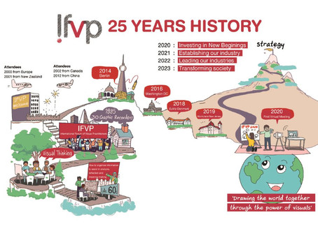 'ชุมทางคนสร้างภาพ' IFVP (International Forum of Visual Practitioners) U.S.A.