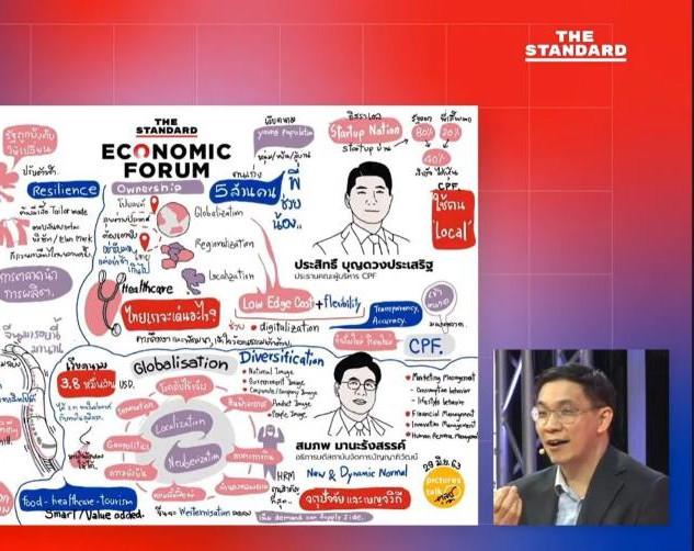 The Standard Economic 2 Forum Pictures Talk