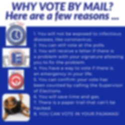 Why Vote By Mail DEC.png