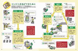 業界MAP2021