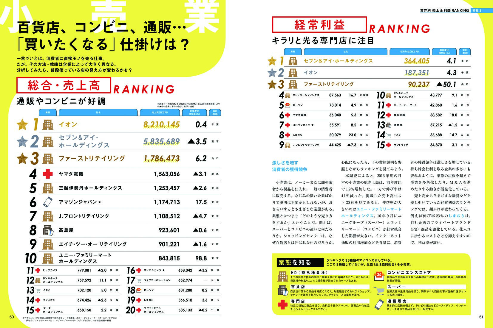 日本の優良企業パーフェクトブック