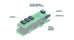 https://www.transitsystems.com.au/electric-buses