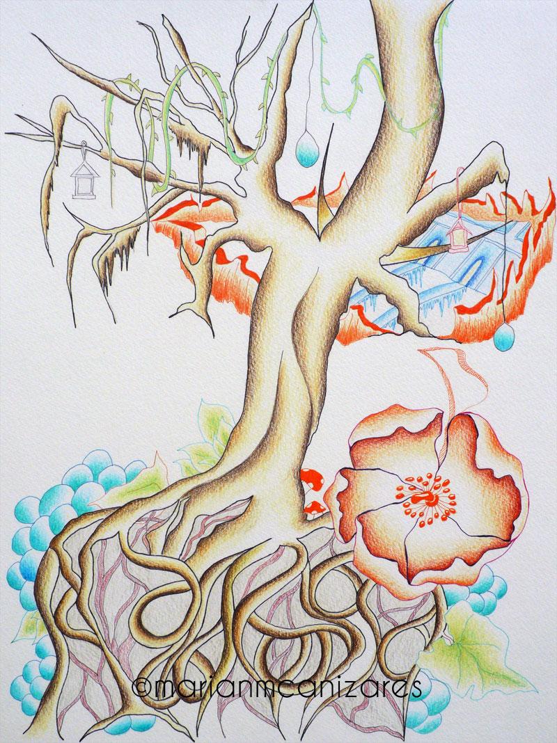 Humantree