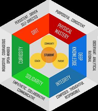 X Lab Hexagon 2020.png