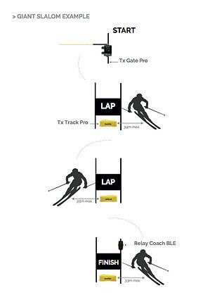 Freelap Ski config.jpg