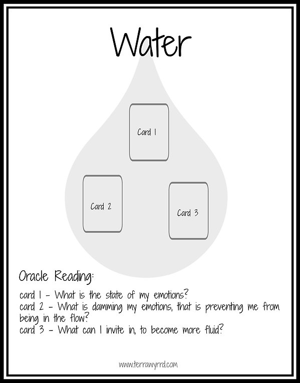 Water Oracle Card Layout.jpg
