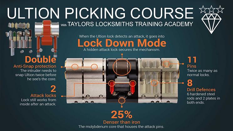 Lock picking Gateshead Locksmith Trainin