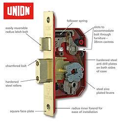 British Standard lock, Gosforth Locksmit