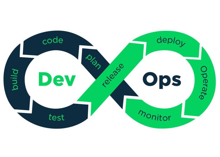 Dev-Ops.jpg