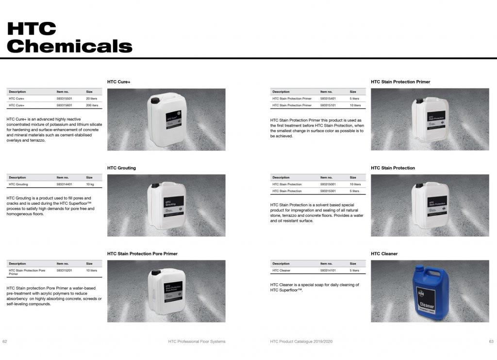 HTC CHEMICALS