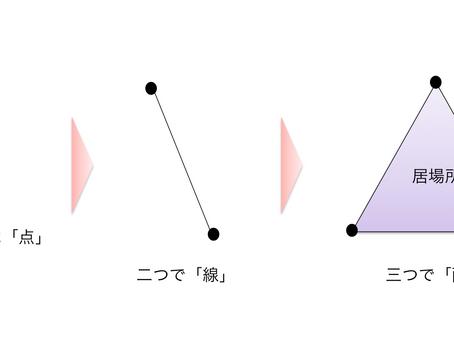 """一つでは「点」、二つで「線」、三つ揃って「面」になれば、人には""""居場所""""ができる。"""